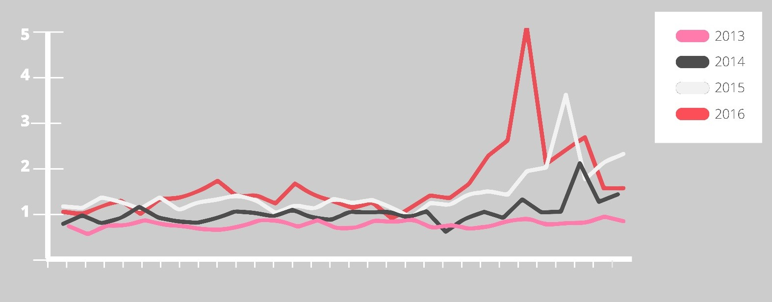 Webgainsplatform_November