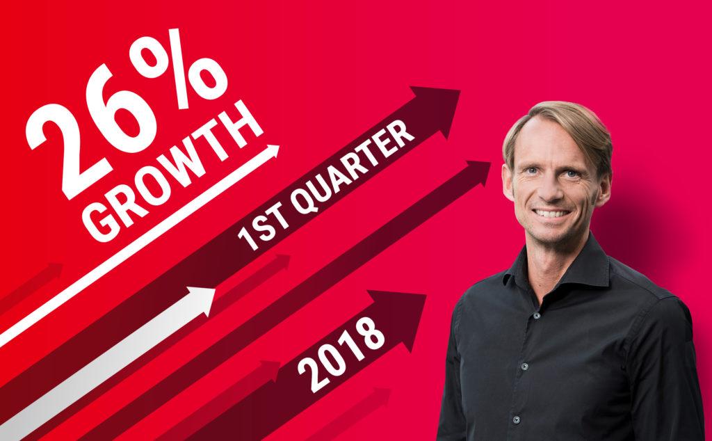 ad pepper media Gruppe, erstes Quartal 2018, Jens Körner – CEO