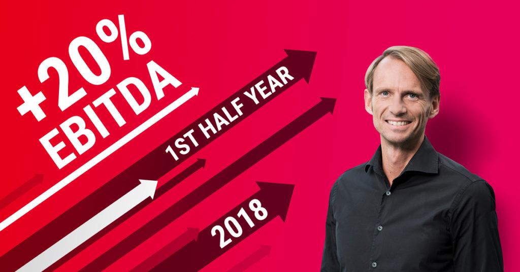 Die ad pepper media Gruppe die ersten sechs Monaten 2018 - Jens Körner - CEO